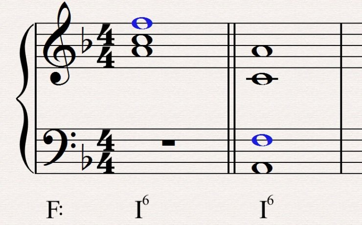 Lets Learn Music Theory 04 Chords And Analysis