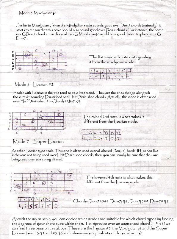 Guitar guitar chords sorry : Melodic Minor