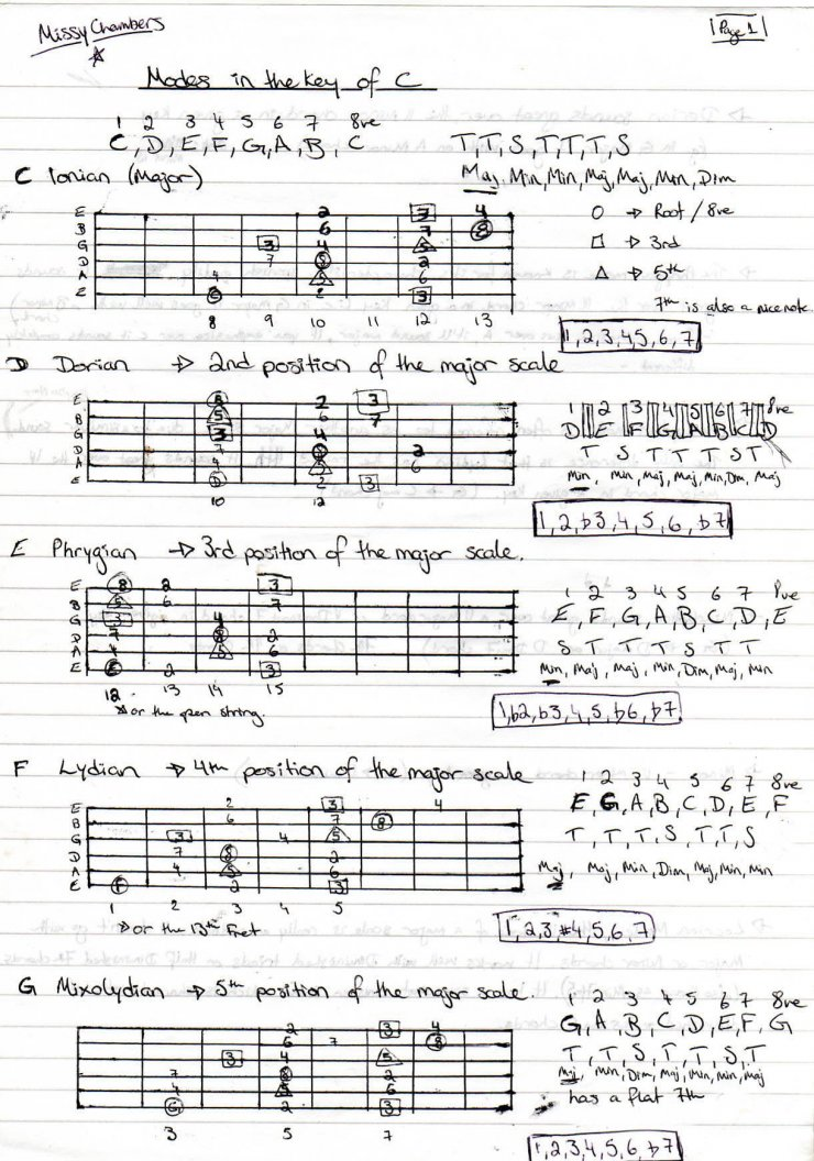 Major Scale And Modes Within