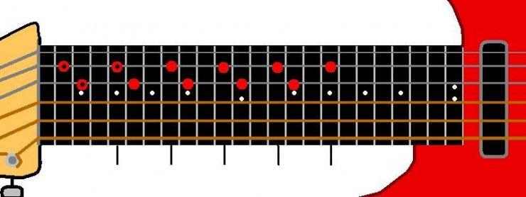 Guitar : guitar chords visual Guitar Chords Visual in Guitar Chordsu201a Guitar