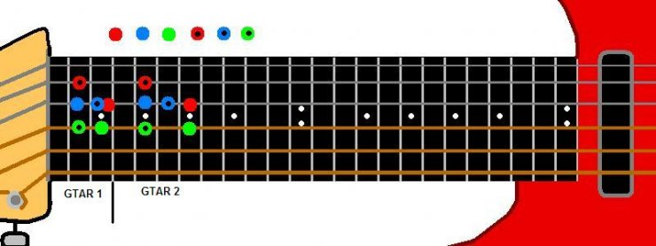 Guitar : guitar tabs explained Guitar Tabs and Guitar Tabs Explainedu201a Guitar