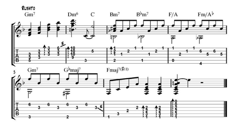Piano bossa nova piano chords : Guitar : bossa nova guitar tabs Bossa Nova Guitar along with Bossa ...