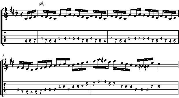 Lips of an angel tab standard tuning