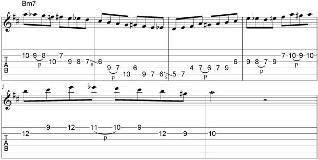 Smooth Chromatic Lick